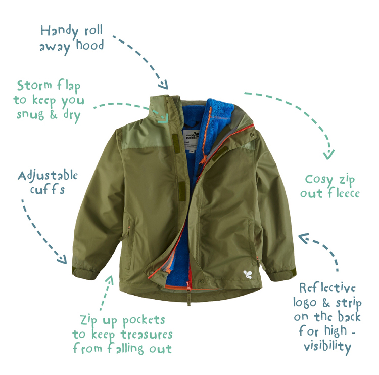 muddle puddles explorer jacket2