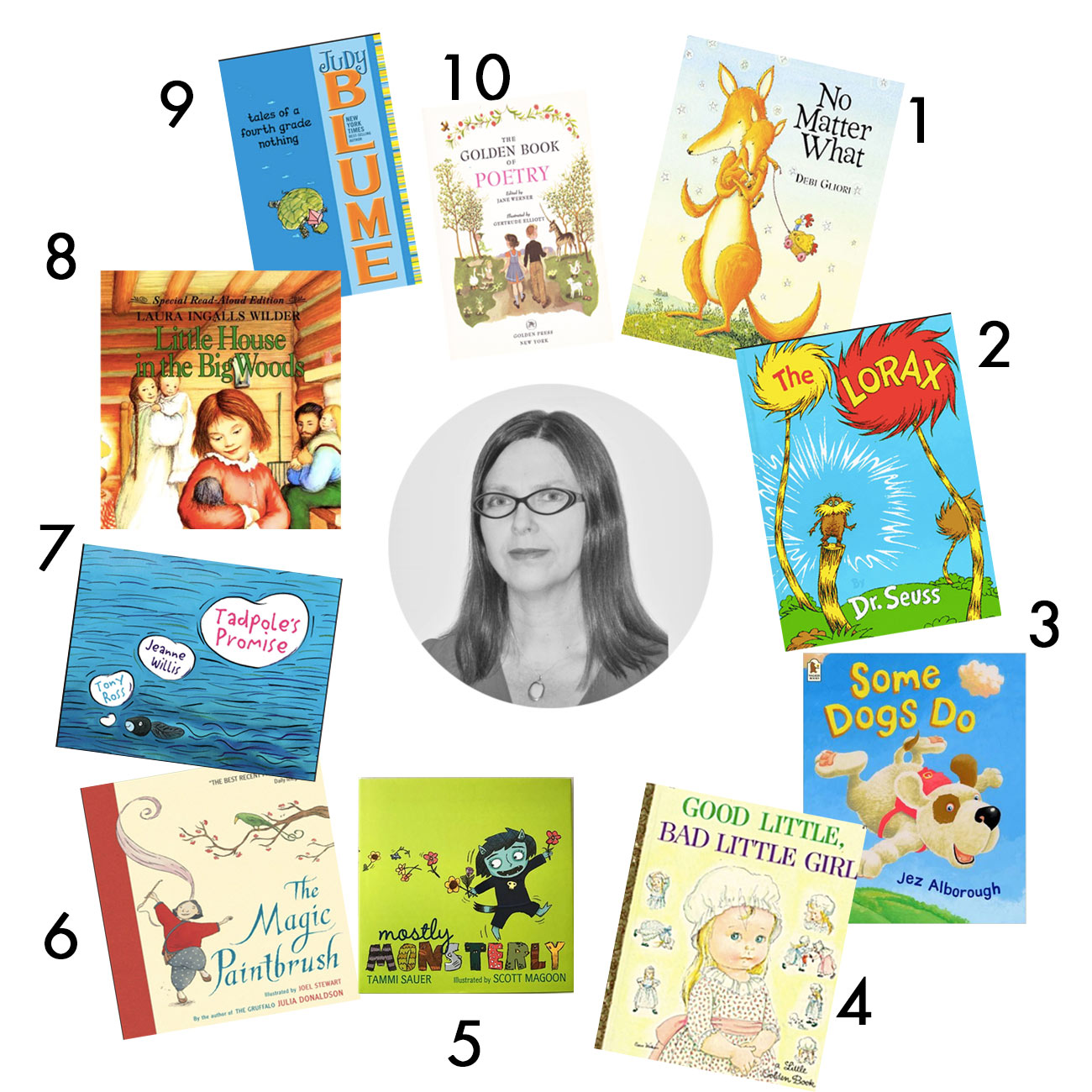 Rebecca Colby Top Ten children's books