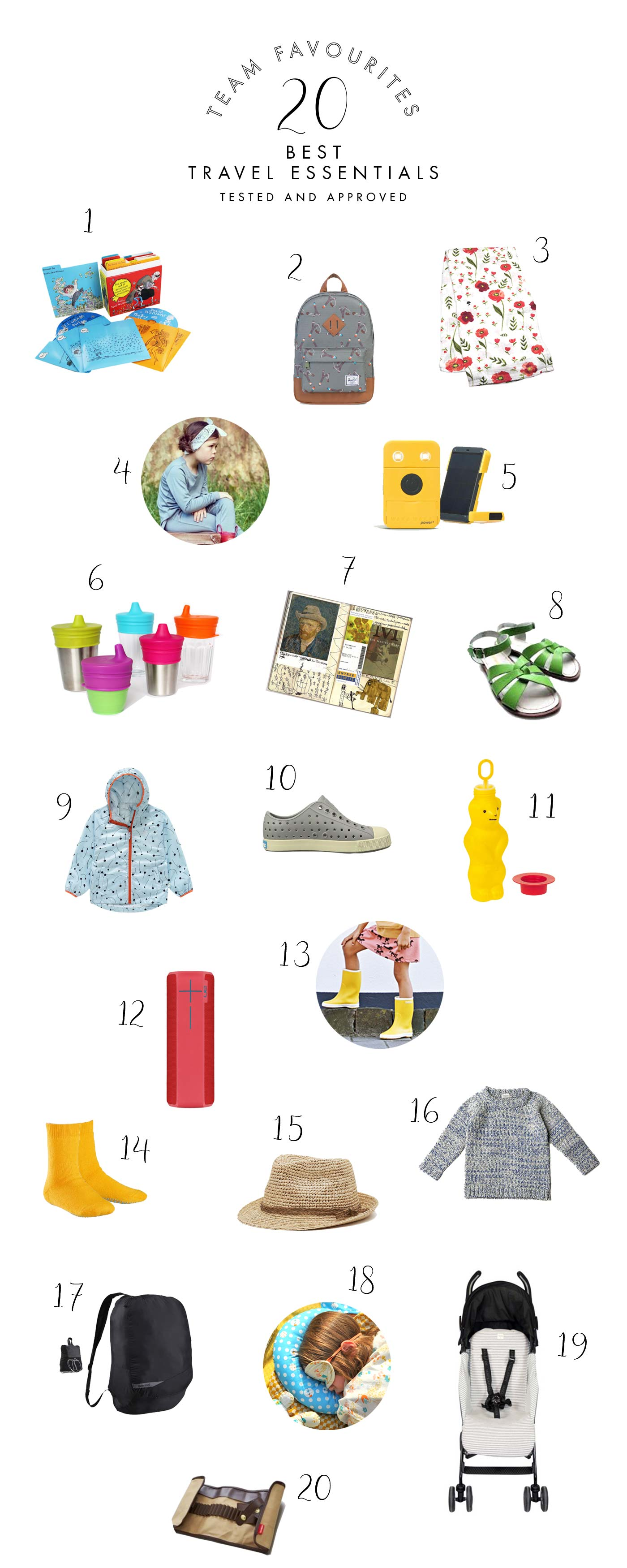 d68d86cd6af top 20 holiday and vacation travel essentials from the babyccino ...